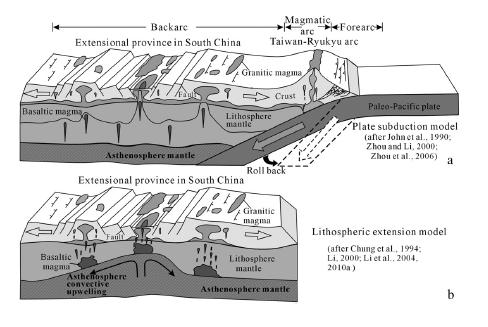 Late Mesozoic–Early Cenozoic deformation history of the Yuanma Basin, central South China
